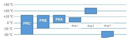 Clasificación ATP_2
