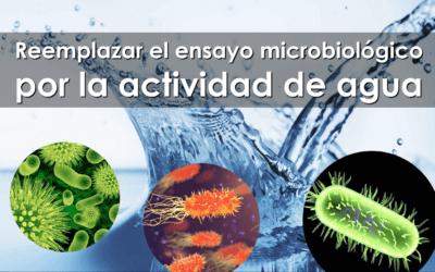 Reemplazar el ensayo microbiológico por la actividad de agua (Aw)